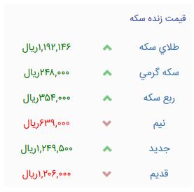 قیمت روز سکه و ارز به تاریخ چهارشنبه ۲۹ شهریور ۱۳۹۶