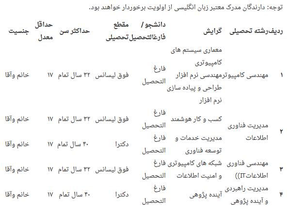 استخدام بانک تجارت از دانشگاه های  صنعتی شریف، امیرکبیر، تهران و شهید بهشتی