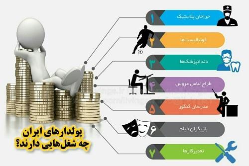درآمد کدام شغل در ایران بیشتر است؟