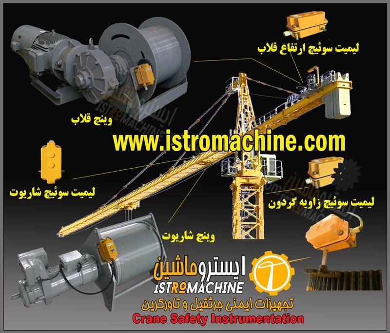 وارد کننده و توزیع کننده لیمیت سوئیچ های ایمنی تاورکرین